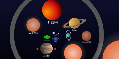 Scale of the Universe Planets